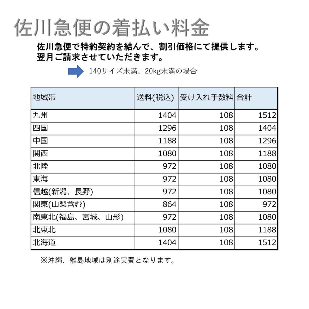 佐川 急便 送料 佐川急便運賃表 - huckster.co.jp
